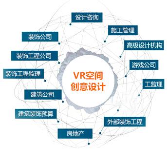 VR空间创意设计师